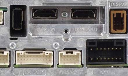 Connect HDMI Sources