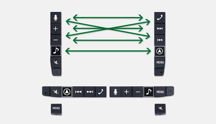 Interchangeable keys - Freestyle Navigation System X702D-F